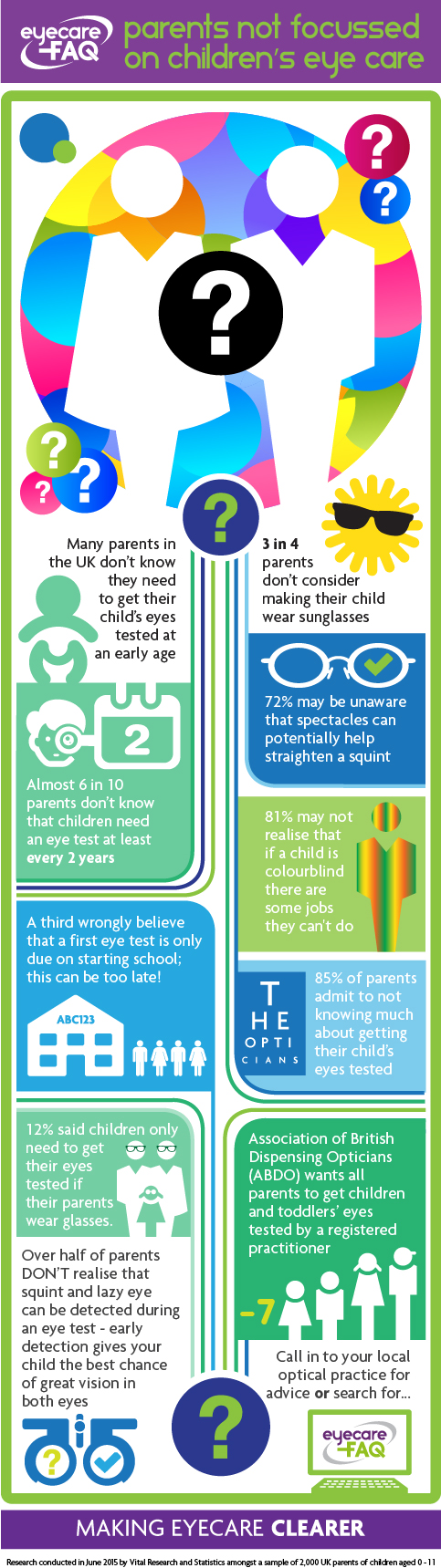 children's eye testing and care