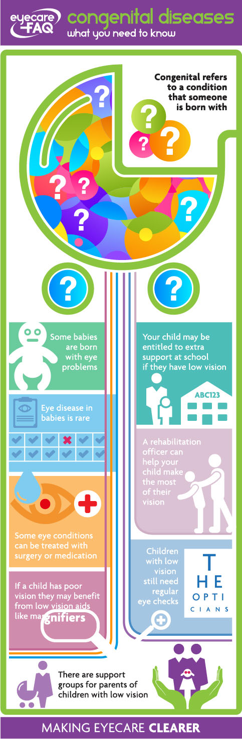 congenital eye disease