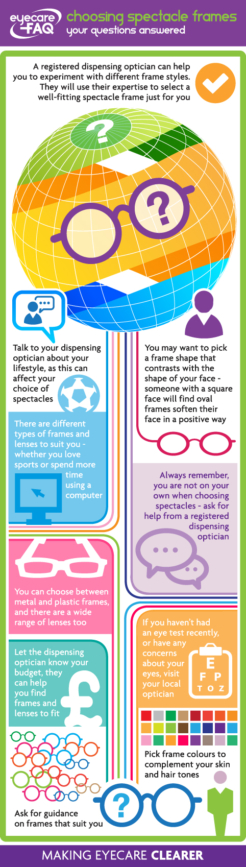 Choosing your Spectacle Frames